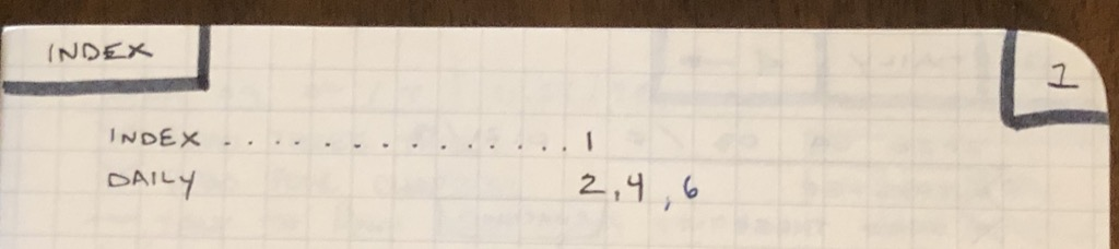 start of an index page